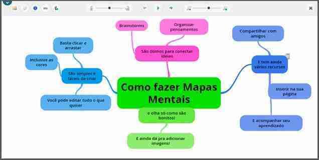 mapas mentais - doutorado e mestrado